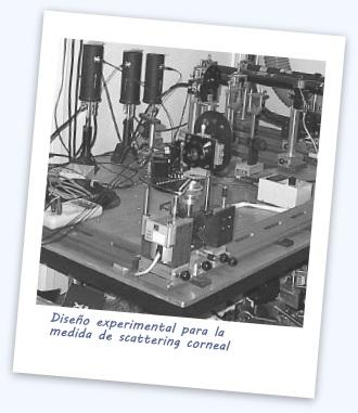 Diseño Experimental Scattering